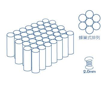 蜂巢式獨立筒床墊
